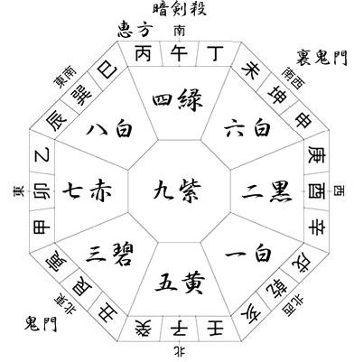 h30ninestar(cent9戊戌)