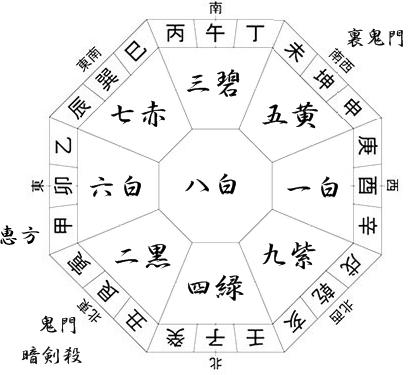 h31ninestar(cent8己亥)